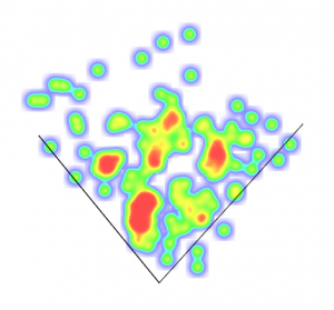 Aaron Judge's batted balls