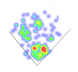 Mason Williams_HeatMap