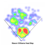 Mason  Williams batted ball heat map