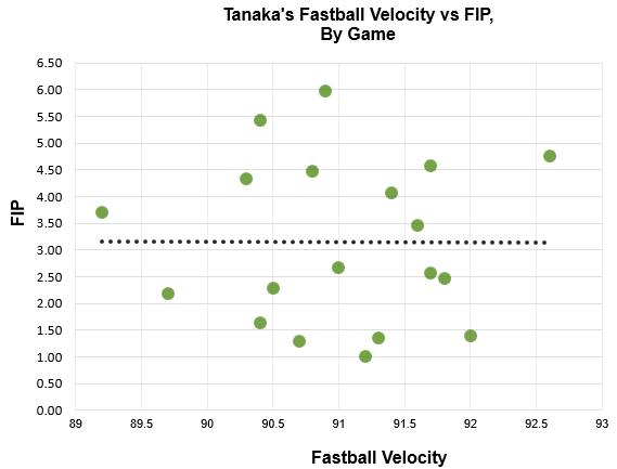 Tanakaa