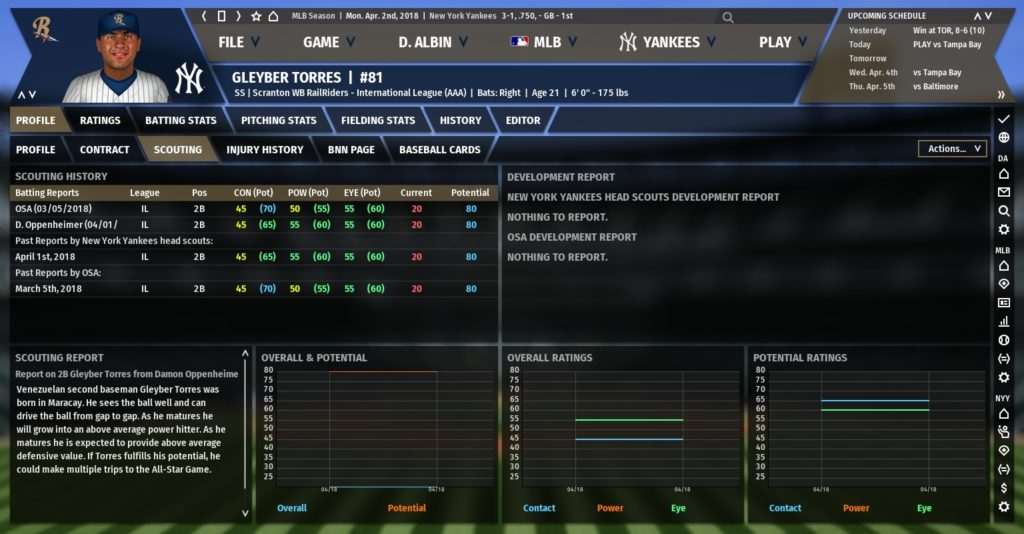 Pinstripe Pundits – A New York Yankees Baseball Blog